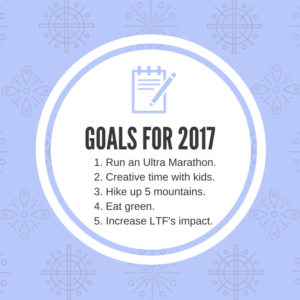 Intentions for 2017